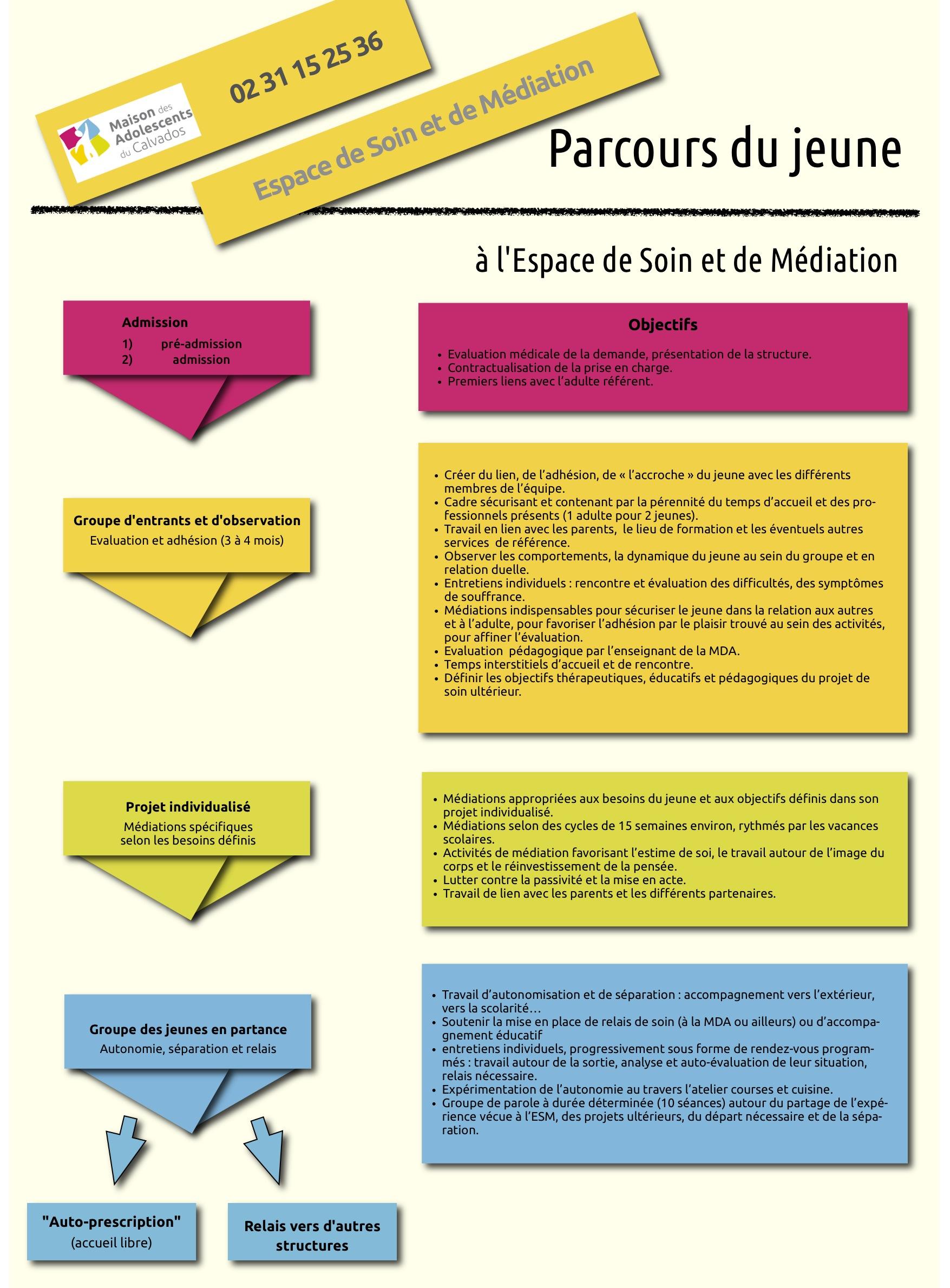 Espace de soin et de m diation - Grille indiciaire cadre socio educatif ...